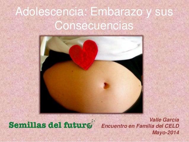 Adolescencia: Embarazo y sus Consecuencias Valle García Encuentro en Familia del CELD Mayo-2014
