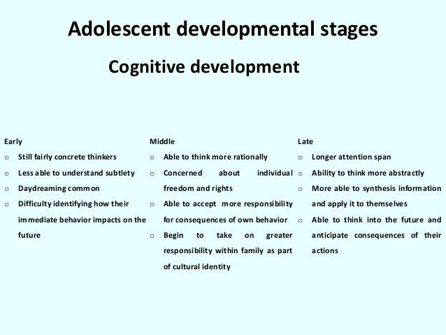 What are the Factors Affecting Cognitive Development of Children?