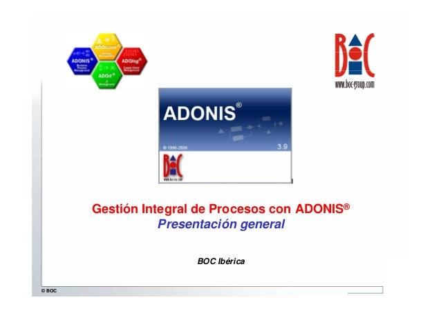 Gestión de Procesos con Adonis 3.9