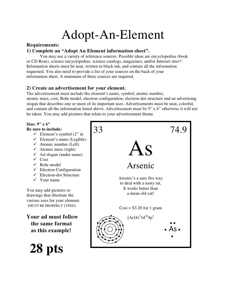 Adopt an element for Adopt an element project ideas