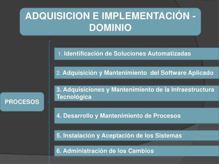 ADQUISICION E IMPLEMENTACIÓN -               DOMINIO           1. Identificación de Soluciones Automatizadas           2. ...