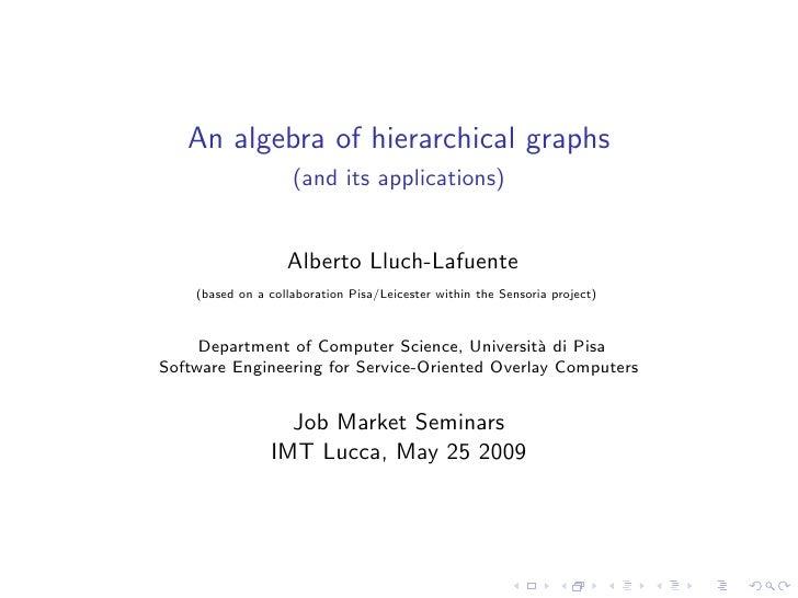 An Algebra of Hierarchical Graphs @ IMT Job Market Seminar 2009