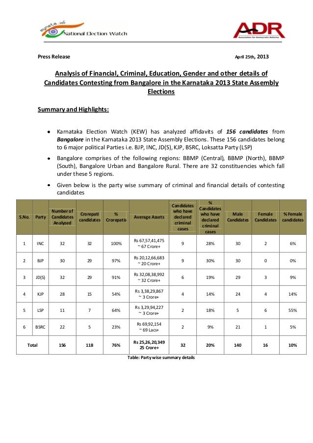 Press Release April 25th, 2013Analysis of Financial, Criminal, Education, Gender and other details ofCandidates Contesting...
