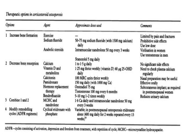 steroid-induced myopathy emg findings