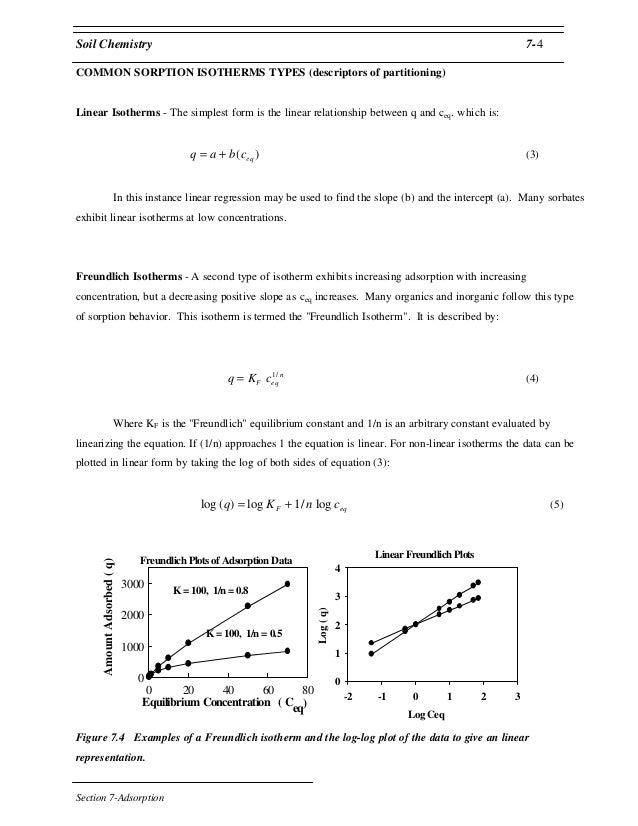types of adsorption isotherms pdf
