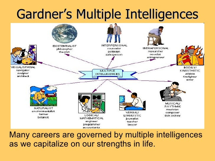 howard gardners theory on multiple intelligence This post sums up the theory of multiple intelligences and considers it in the light of evidence so, is it true that people have multiple intelligences gardner's.
