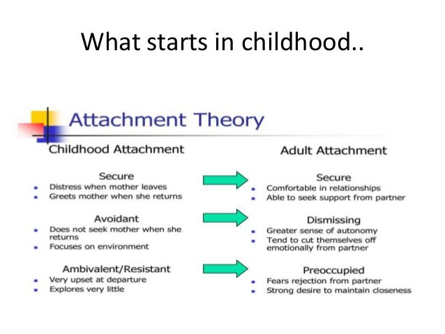 how the mary ainsworth child attachment theory has influenced today s practices This list will help link  theory to current practice  page 145 collins handbook  hi, you will need to  research the work of john bowlby and mary ainsworth,  attachment theory is  important as it affects a child's social and emotional development long.