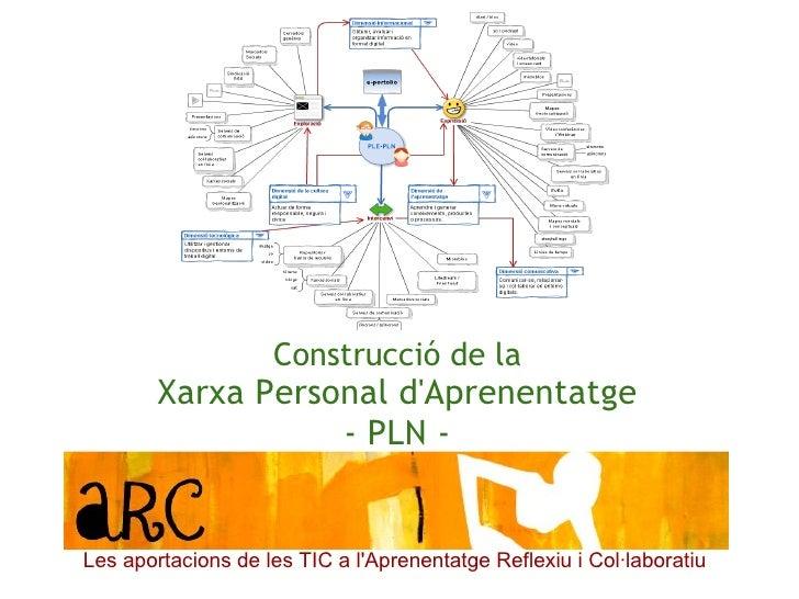 Les aportacions de les TIC a l'Aprenentatge Reflexiu i Col·laboratiu Construcció de la Xarxa Personal d'Aprenentatge - PLN -