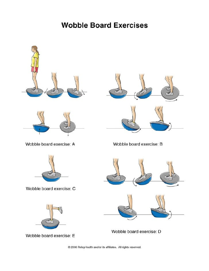 Advanced Ankle Rehabilitation Exercises | Car Accident Doctor Atlanta