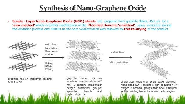 nano thesis