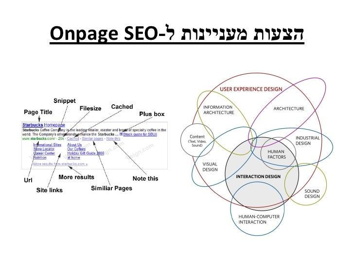 טל פריהר: Onpage SEO למתקדמים. Visioncamp 2012