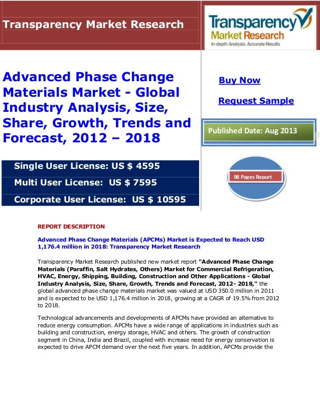Advanced Phase Change Materials (Paraffin, Salt Hydrates, Others) Market Analysis (2012 - 2018) : Transparency Market Research