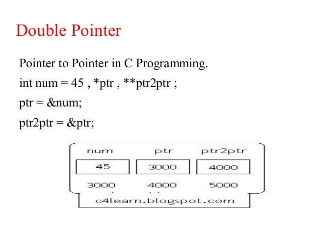 pointer assignment c