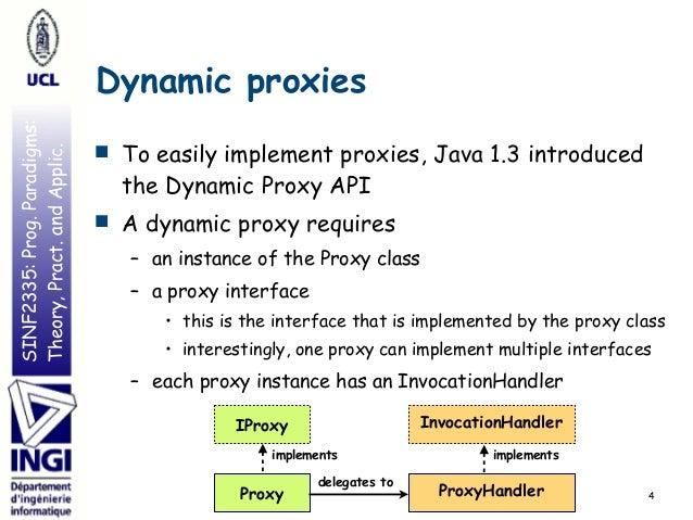 Java proxy get real object tiktakstore eu