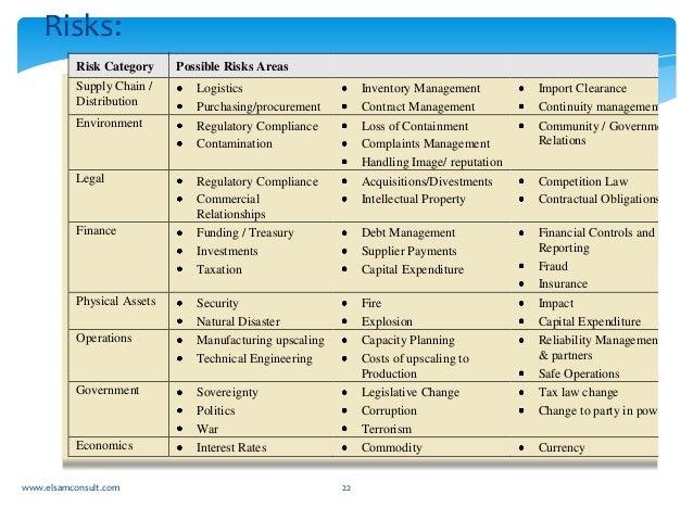 Advanced Risk Management Elsam Management Consultants