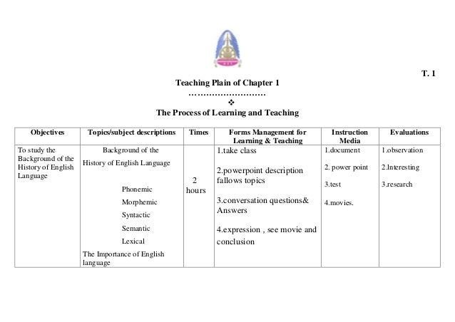 T. 1Teaching Plain of Chapter 1………………………The Process of Learning and TeachingObjectives Topics/subject descriptions Times ...