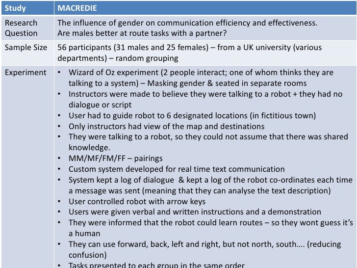 Study         MACREDIEResearch      The influence of gender on communication efficiency and effectiveness.Question      Ar...