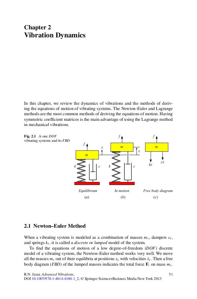 Chapter 2Vibration DynamicsIn this chapter, we review the dynamics of vibrations and the methods of deriv-ing the equation...