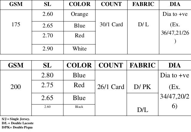 Weft knitting machine & parameters of weft knitted fabric