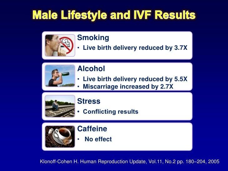 hcg increase testosterone