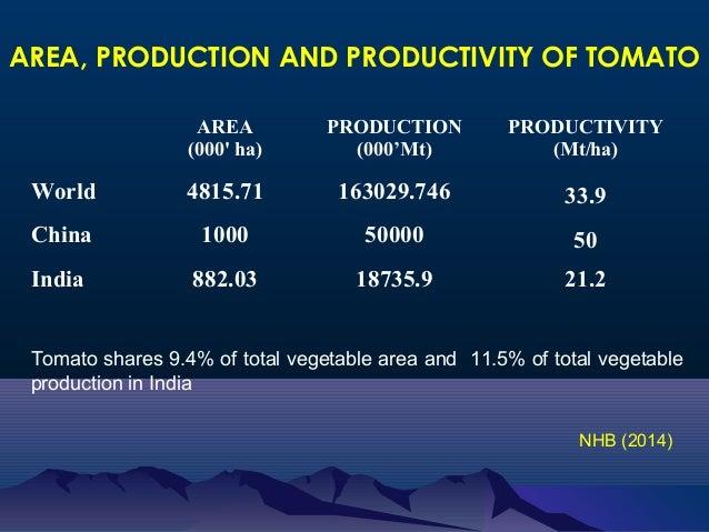 production of bioethanol from tomato solanum Production of bioethanol from waste newspaper option for the production of bio-ethanol because of lower for the production of tomato.