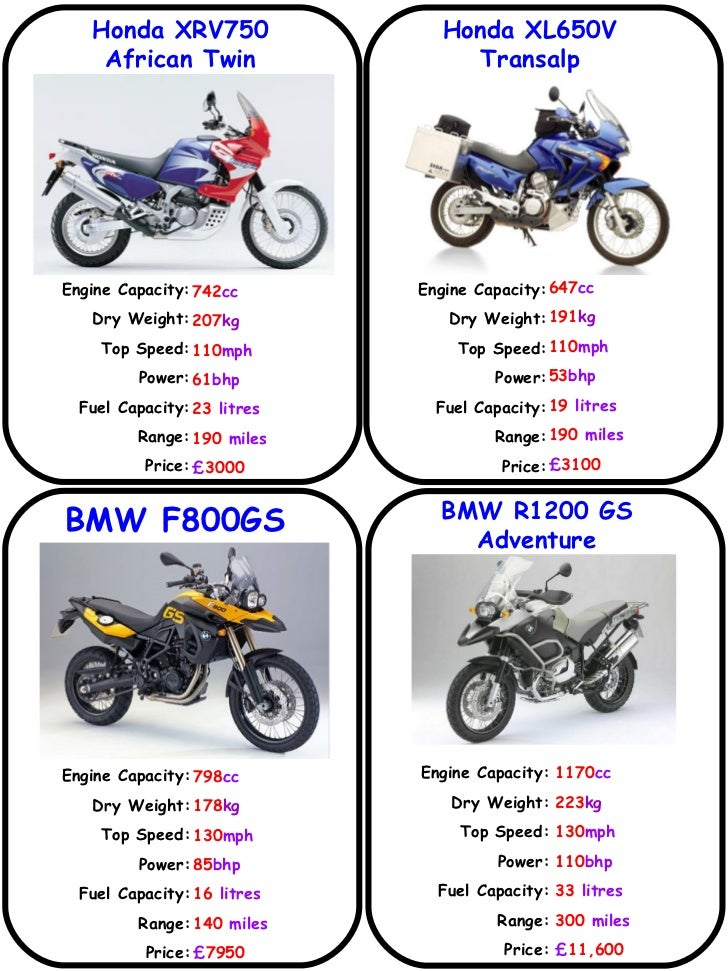 T826755s further 28674652 additionally Problem Z Zapllonem Cagiva Mito 125 T221 further Honda Ca175 Wiring Diagram additionally 1972 Jawa Wiring Diagram. on cb 175 wiring diagram
