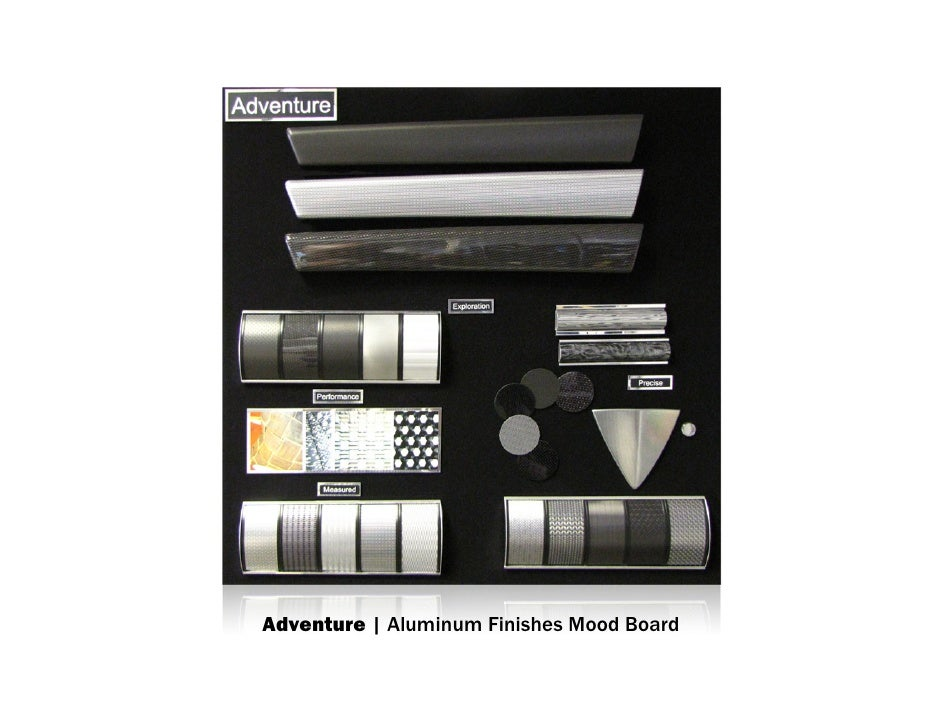 Adventure | Aluminum Finishes Mood Board