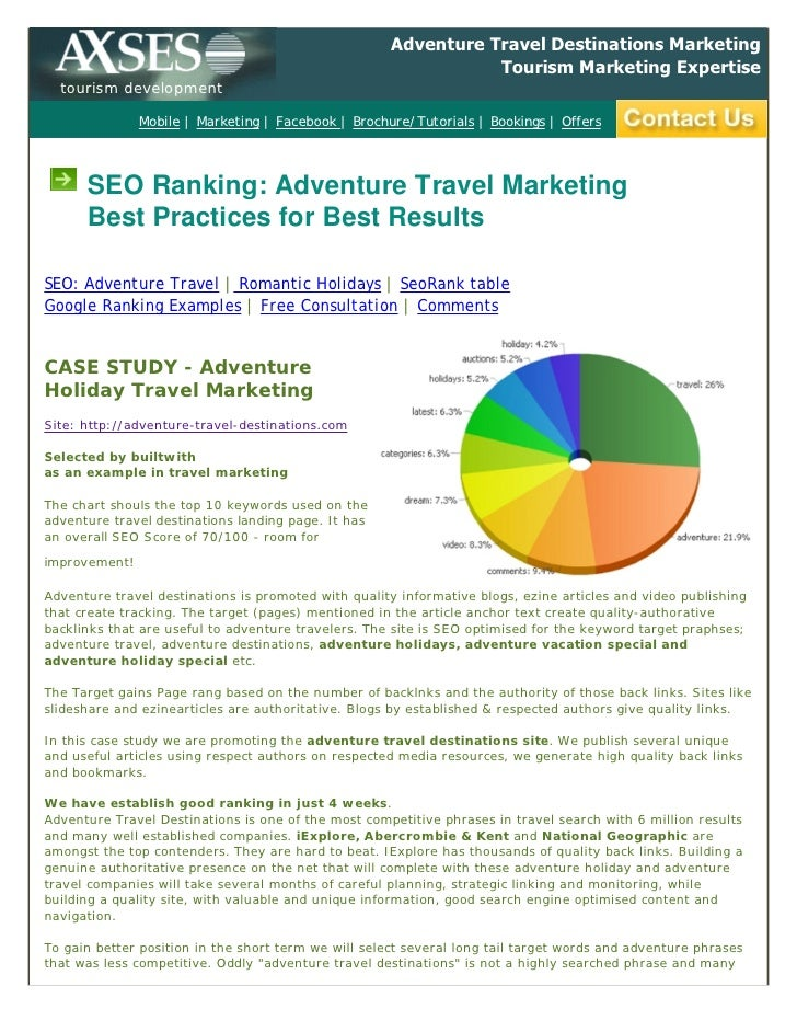 Adventure Travel Destimations Marketing CASE STUDY
