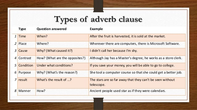 Adverbs And Adverbial Phrases Related Keywords u0026 Suggestions - Adverbs And Adverbial Phrases ...