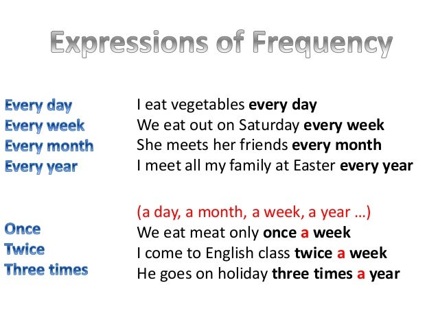 Resultado de imagen de frequency expressions