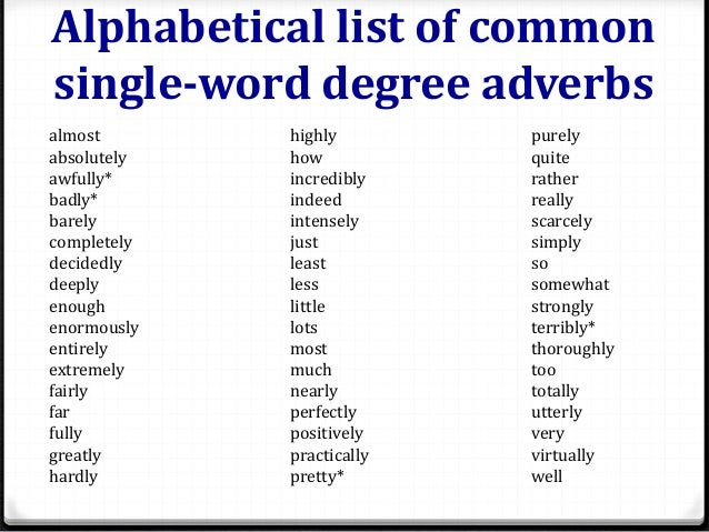 Adverb, its form, function, rules and uses.