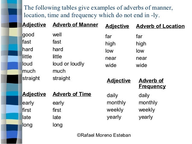 30. adverbs for resumes rubric. adjective list for resume resume ...