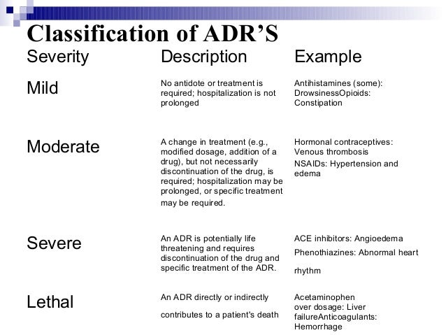 classification of drug interactions pdf