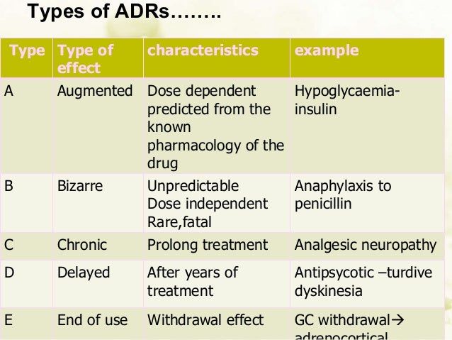 types of steroid drugs