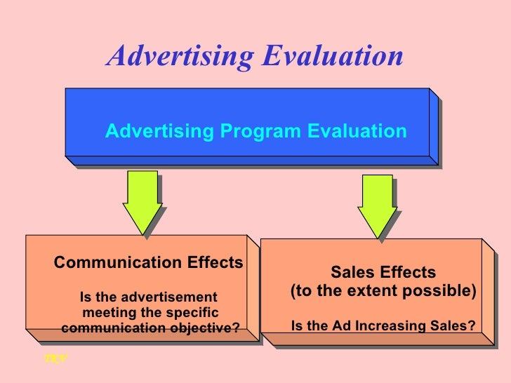 evaluate advertising and promotion programs for Roi-based marketing program evaluation and budget roi-based marketing program evaluation and budget allocation process marketing programs are considered.