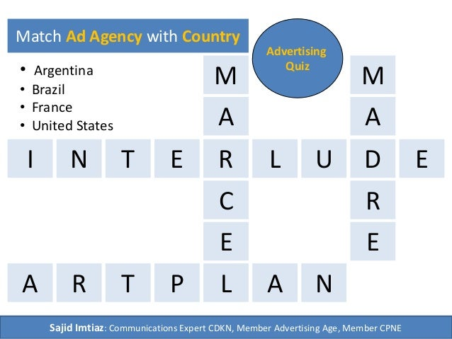 I N RET L U D E A M C E LRA PT A N Match Ad Agency with Country Advertising Quiz• Argentina • Brazil • France • United Sta...