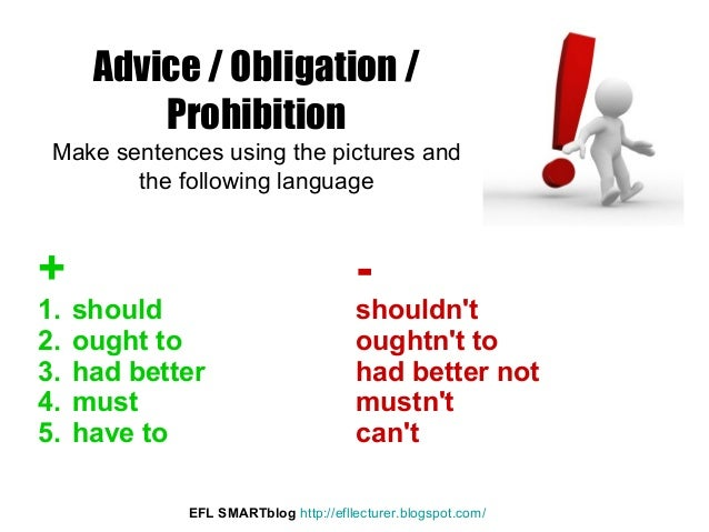 Advice / Obligation / Prohibition Make sentences using the pictures and the following language  + 1. 2. 3. 4. 5.  should o...