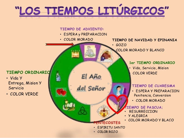 Calendario Liturgico Catolico 2016 Pdf 2015 Calendar Printable | All ...