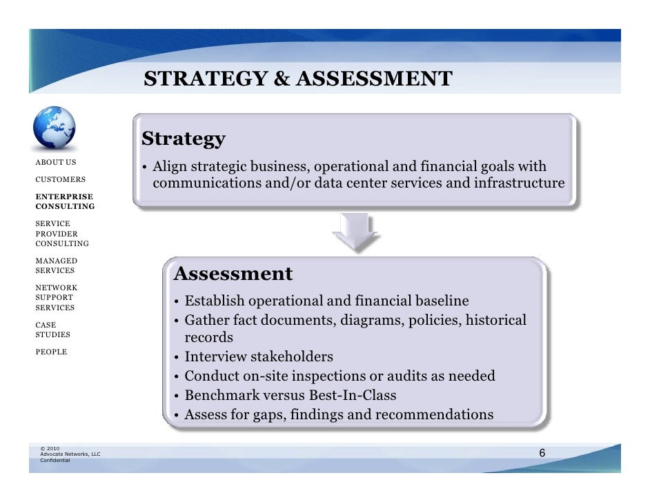 business strategy assessment