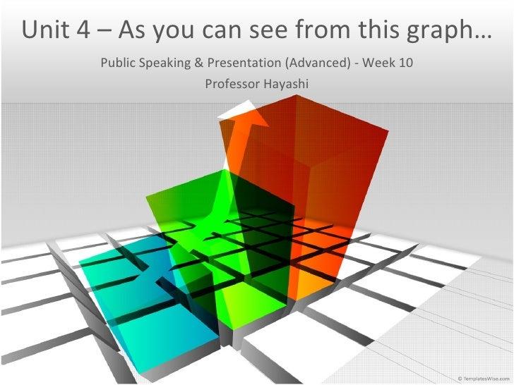 Advpres week10