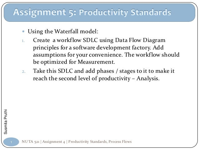  Using the Waterfall model:                     1.    Create a workflow SDLC using Data Flow Diagram                     ...