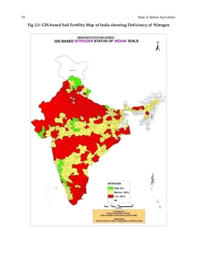 State of indian agriculture for Soil in india