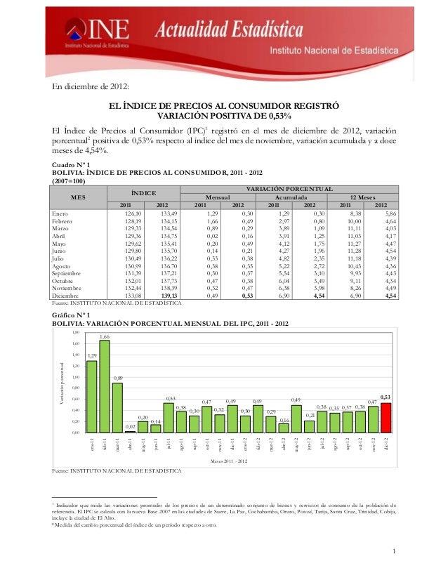 En diciembre de 2012:                                                  EL ÍNDICE DE PRECIOS AL CONSUMIDOR REGISTRÓ        ...