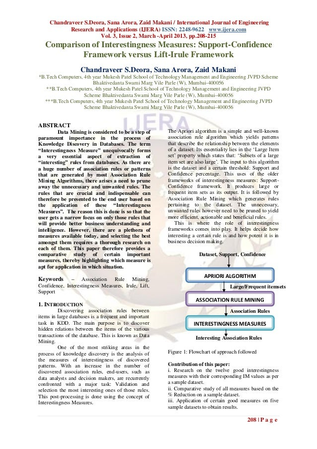 Chandraveer S.Deora, Sana Arora, Zaid Makani / International Journal of Engineering            Research and Applications (...