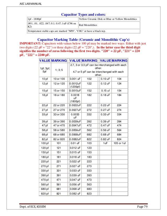 Aec Manual For Iii Sem Ece Students Vtu