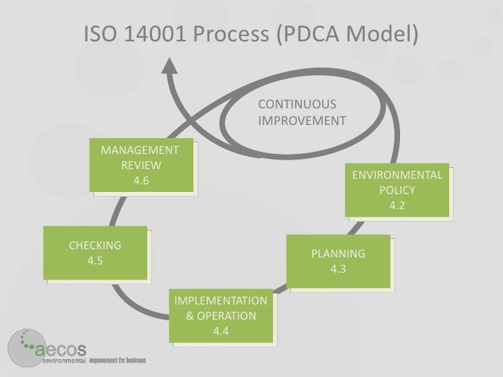 aecosimplementing iso