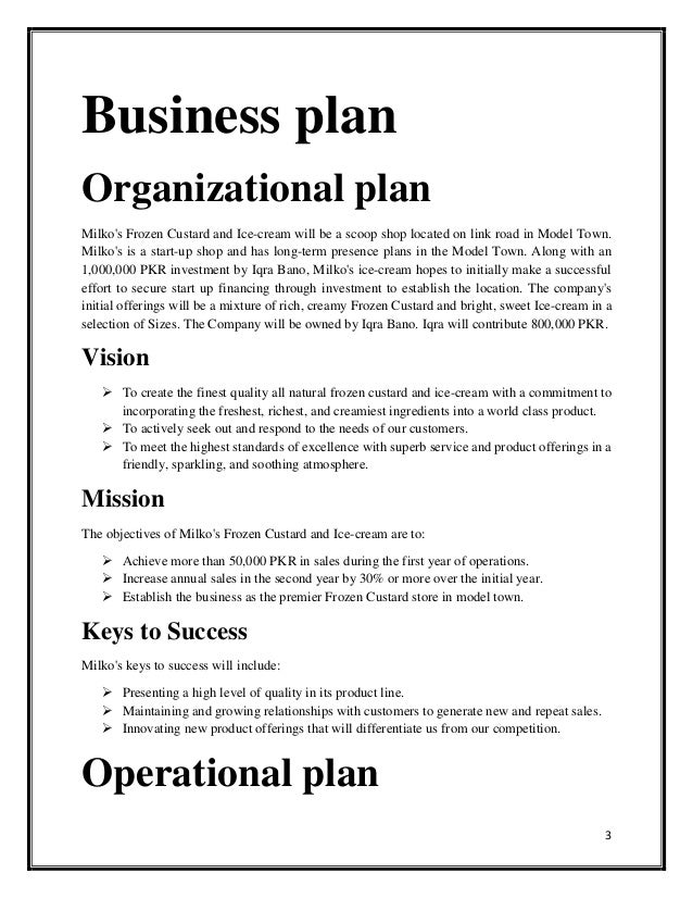 Ice cream parlour business plan