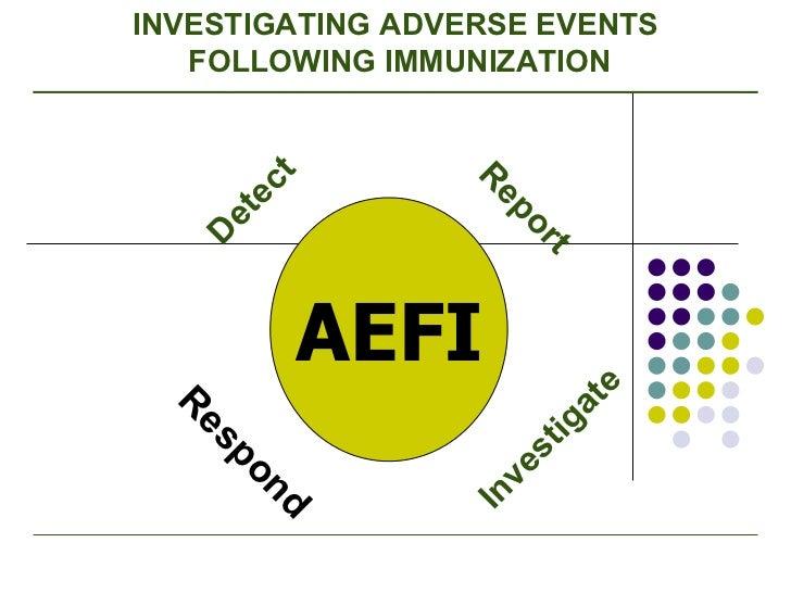 Respond Detect Report Investigate INVESTIGATING ADVERSE EVENTS FOLLOWING IMMUNIZATION AEFI