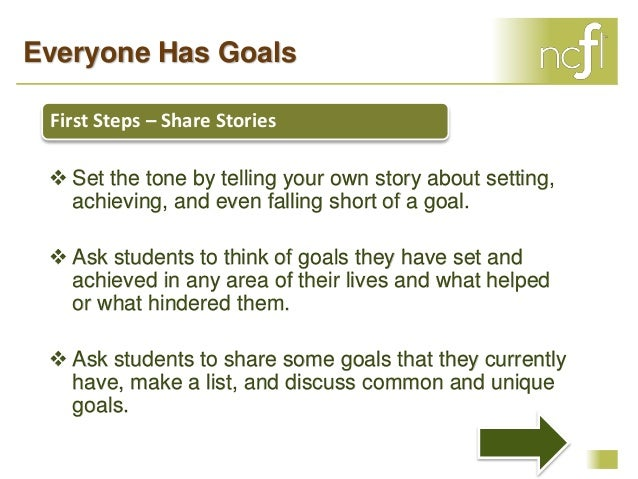 a discussion on students setting and achieveing goals The same research states that the most commonly cited success characteristic is a focus on achieving goals also the cornerstone of weekdone okr goal-setting tool.