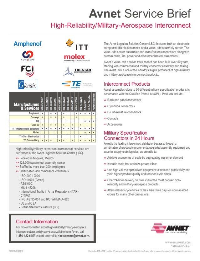 Avnet Service Brief High-Reliability/Military-Aerospace Interconnect The Avnet Logistics Solution Center (LSC) features bo...